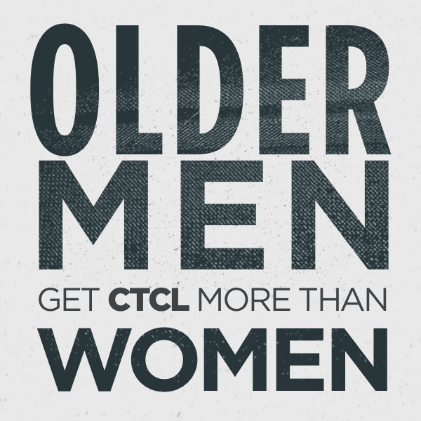 Older men get CTCL more than women